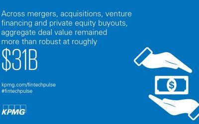 La inversión en Fintech alcanza un récord de US$ 57.900