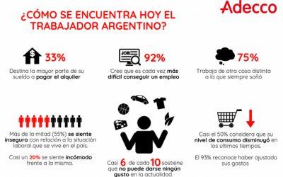 Revelaciones de un estudio  Adecco Argentina en el Día del Trabajo