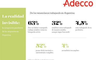 Adecco Argentina pone la lupa sobre la migración venezolana en el país