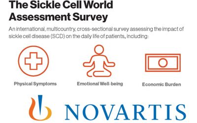 Encuesta de Novartis revela efectos poco reportados en pacientes con enfermedad de células falciformes