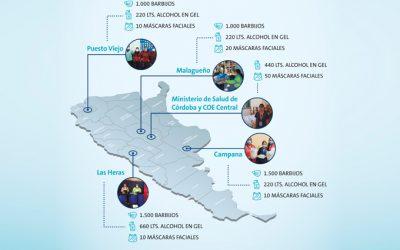 HOLCIM ARGENTINA ENTREGA MATERIALES AL PERSONAL DE SALUD